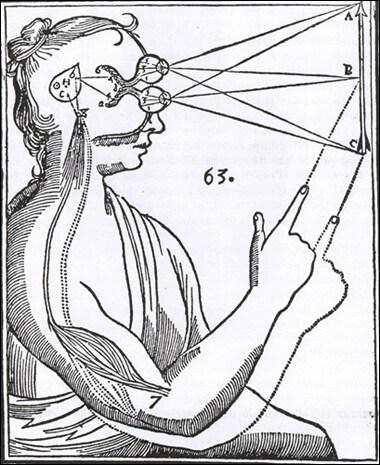 essay on cartesian dualism