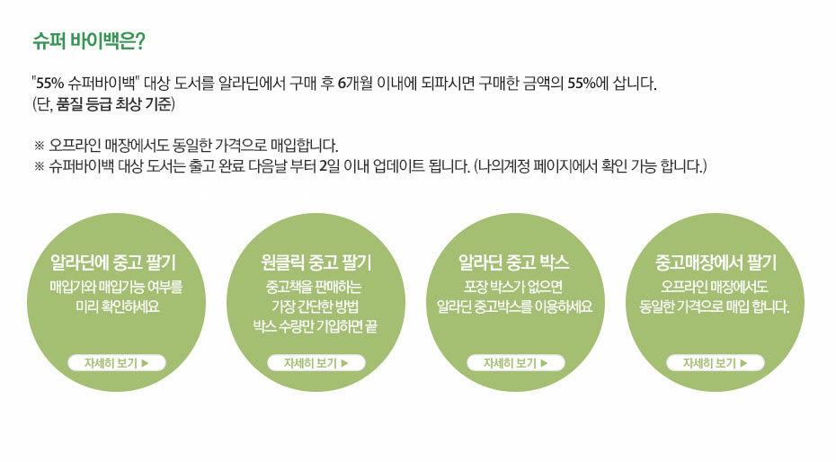 슈퍼바이백 소개