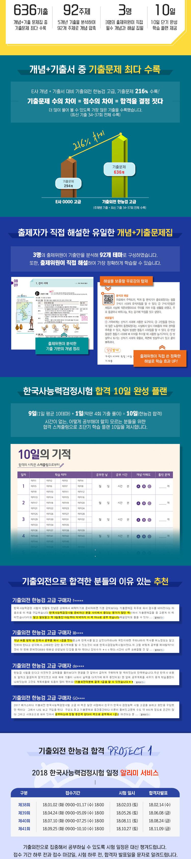 메가북스 기출외전 한국사능력검정 출간 기념 이벤트