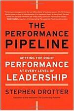 The Performance Pipeline : Getting the Right Performance at Every Level of Leadership (Hardcover)