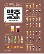 맥주 인포그래픽