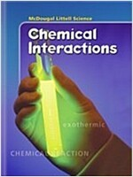 Chemical Interactions (Library Binding)