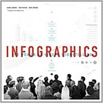 Infographics: The Power of Visual Storytelling (Paperback)