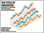 Ten Types of Innovation: The Discipline of Building Breakthroughs (Paperback)