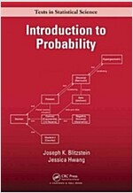 Introduction to Probability (Hardcover)
