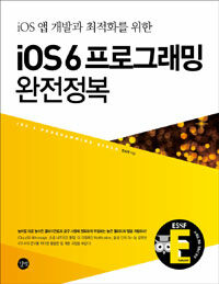 iOS6  