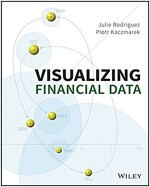 Visualizing Financial Data (Paperback)