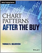 Chart Patterns: After the Buy (Paperback)