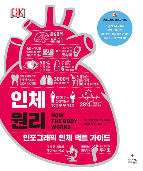 인체 원리 : 인포그래픽 인체 팩트 가이드