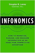 Infonomics : How to Monetize, Manage, and Measure Information as an Asset for Competitive Advantage (Hardcover)
