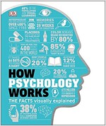 How Psychology Works: The Facts Visually Explained (Hardcover)