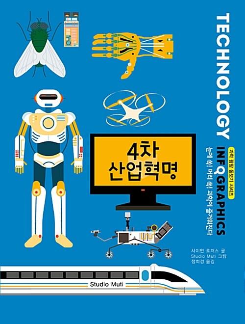 인포그래픽스 Infographics : 4차 산업혁명