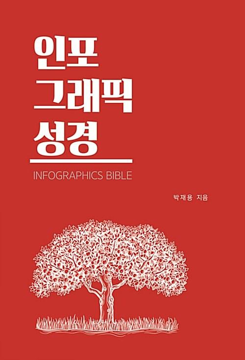 인포그래픽 성경
