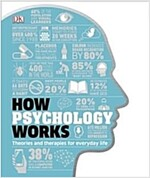 How Psychology Works : The Facts Visually Explained (Hardcover)