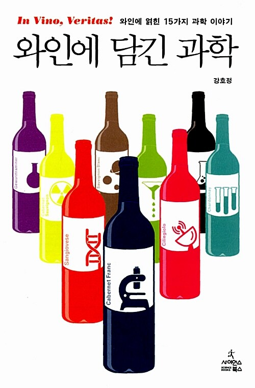 와인에 담긴 과학