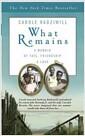 [중고] What Remains (Mass Market Paperback)