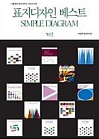 그림책의 표지디자인 시리즈005 표지디자인 베스트 SIMPLE DIAGRAM 50선
