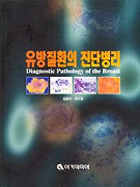 유방질환의 진단병리