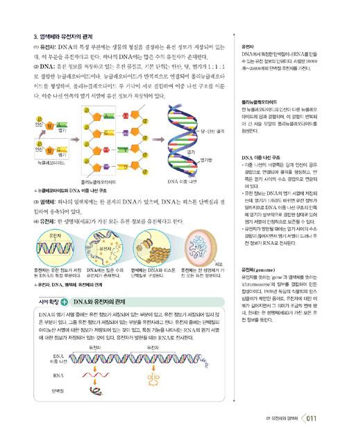 고등학교 생명 과학 추천 도서