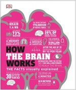 How the Brain Works: The Facts Visually Explained (Hardcover)