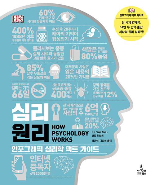 심리 원리 : 인포그래픽 심리학 팩트 가이드