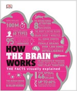 How the Brain Works : The Facts Visually Explained (Hardcover)