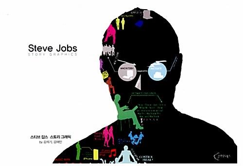 Steve Jobs Story Graphics 스티브 잡스 스토리 그래픽