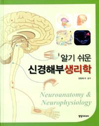 (알기 쉬운) 신경해부생리학
