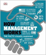 How Management Works : The Concepts Visually Explained (Hardcover)
