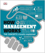 How Management Works: The Concepts Visually Explained (Hardcover)