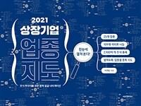 2021 상장 기업 업종 지도