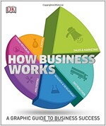 How Business Works: The Facts Visually Explained (Hardcover)