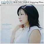 [중고] Rainbow Aria ed Theme