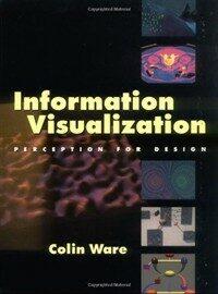 Information visualization : perception for design
