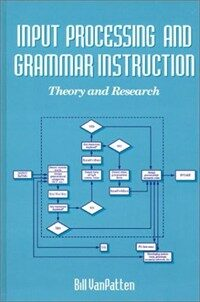 Input processing and grammar instruction in second language acquisition