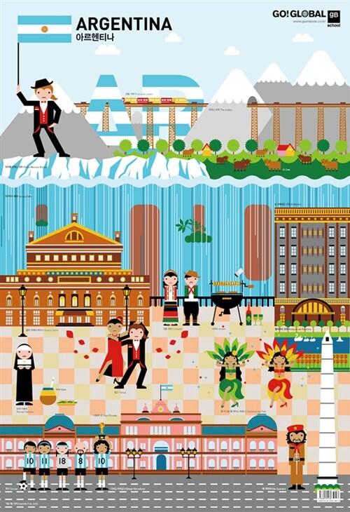 G20 : 아르헨티나 (벽보)