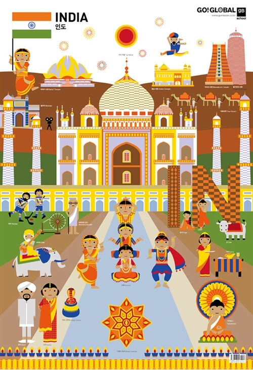 G20 : 인도 (벽보)