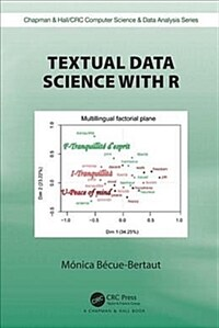 Textual data science with R