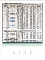 기차 여행 매거진 라인 LINE 8호