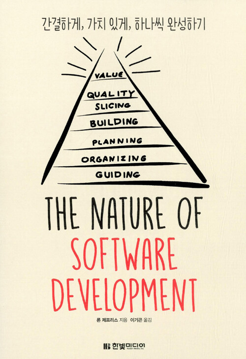 (The) nature of software development